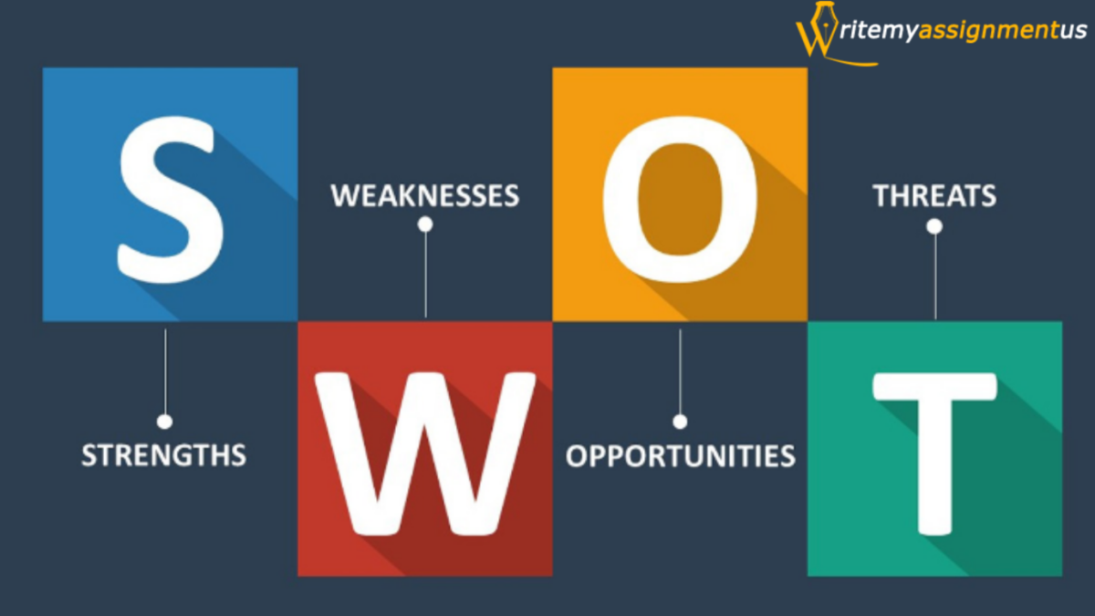 How to do a Personal SWOT Analysis?