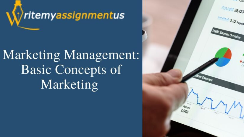 Marketing Management: Basic Concepts of Marketing